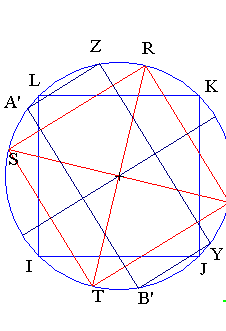 the parallelogram method of constructing ellipses Drawing or constructing an ellipse or oval doctor rick walks through this story of socrates and his method entire archive just high school constructions.